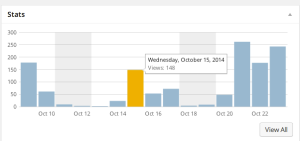 A snapshot of recent Readingrocks blog activity.